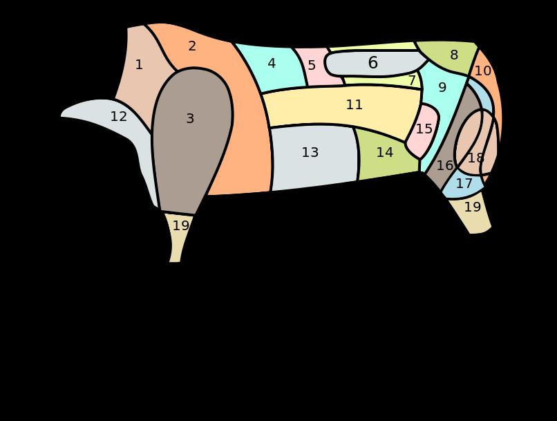 La Picanha, morceau de boeuf